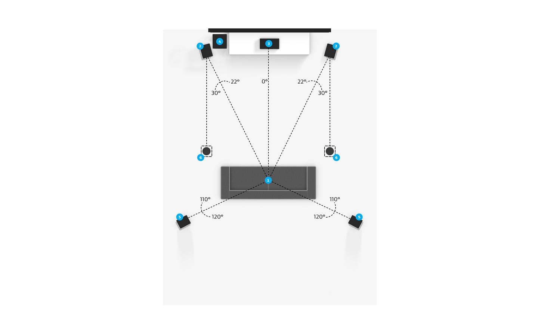 8.8.8 Overhead Speakers - Dolby