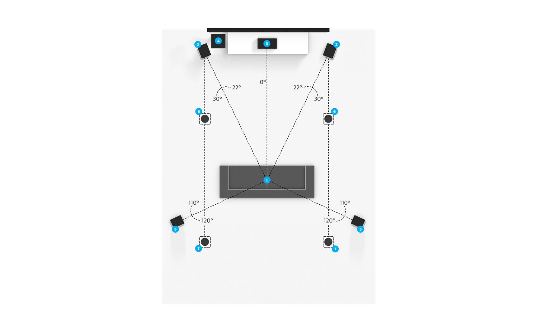 5 1 4 Overhead Speaker Setup Dolby
