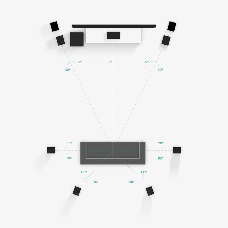 speaker setup guides rh dolby com 2 Channel Speaker Placement JBL Speakers