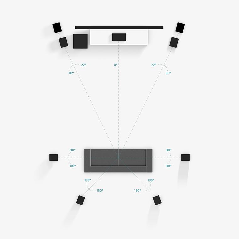 Dolby Atmos Speaker Setup Guide