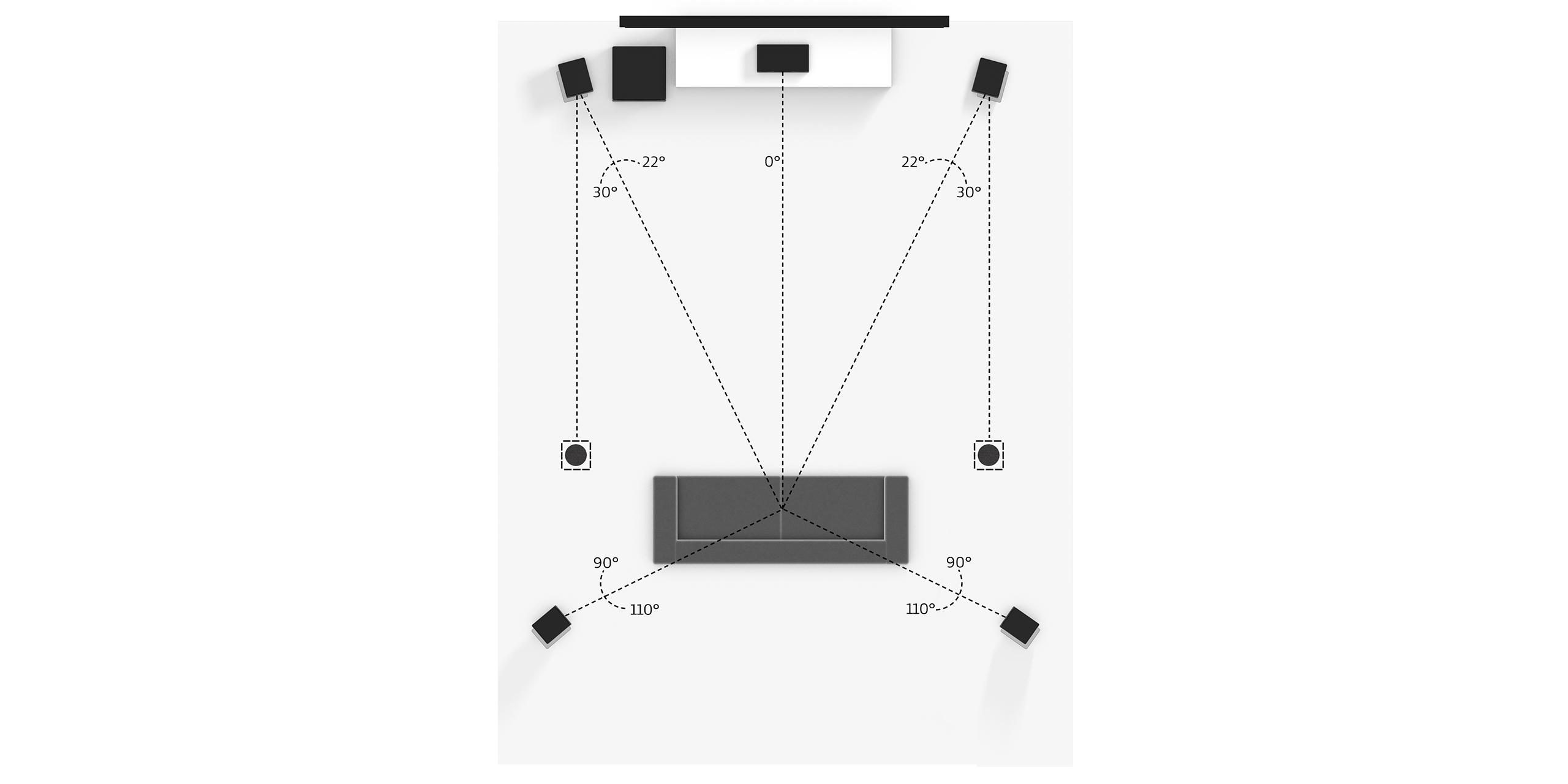Atmos plafond speaker positie 5.1.2 opstelling?