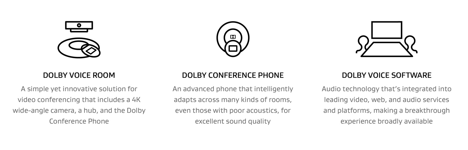 Dolby Voice Overview